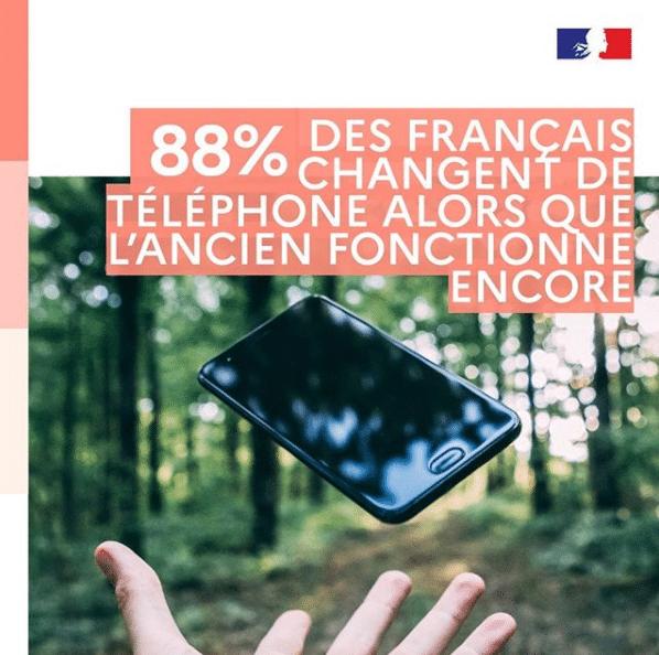 Français et leurs portables - ADEME
